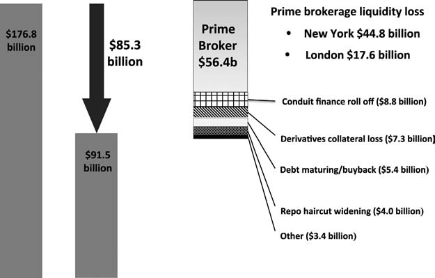 276 International Journal of Central Banking January 2013 Figure 13.