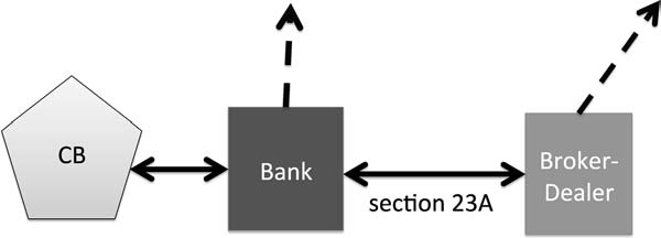 258 International Journal of Central Banking January 2013 Figure 2.