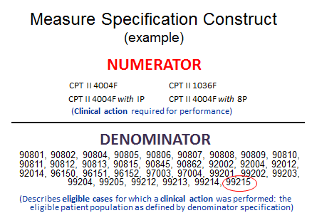 See below for an example of a measurement specification construct: Measure component #1: Denominator The first measure component is the denominator, which describes the eligible cases for a measure
