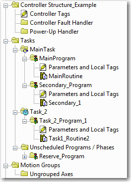 Develop Applications Chapter 10 Figure 28 - Task Within a Control Application Task 32 Controller Fault Handler Task 1
