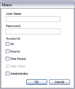 Click New to open the Users dialog box to create a new user account, or click Edit to edit an existing user account (Fig. 3.