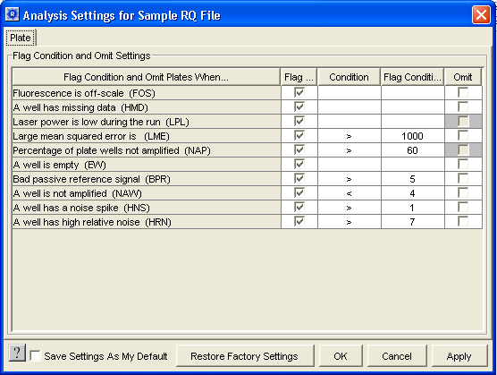 Appendix C Flags and Filtering for Relative Quantitation Using Comparative C T Plate Documents Overview In the SDS Software, you can automatically flag results data to meet specified criteria.