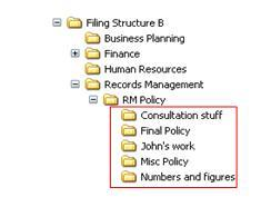 the box) it is clear what is expected to be captured into each folder Example: This example shows a file system where there are no management rules applied to folders.