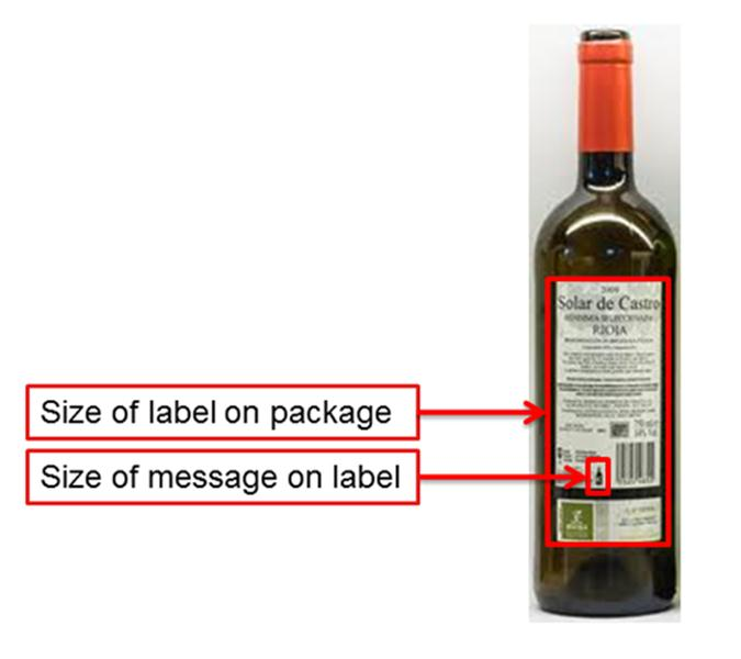Figure 31: Size of label versus size of message When we look at the size of labels on alcoholic beverages, the data set is alcoholic beverages with at least one health-related message on their labels.