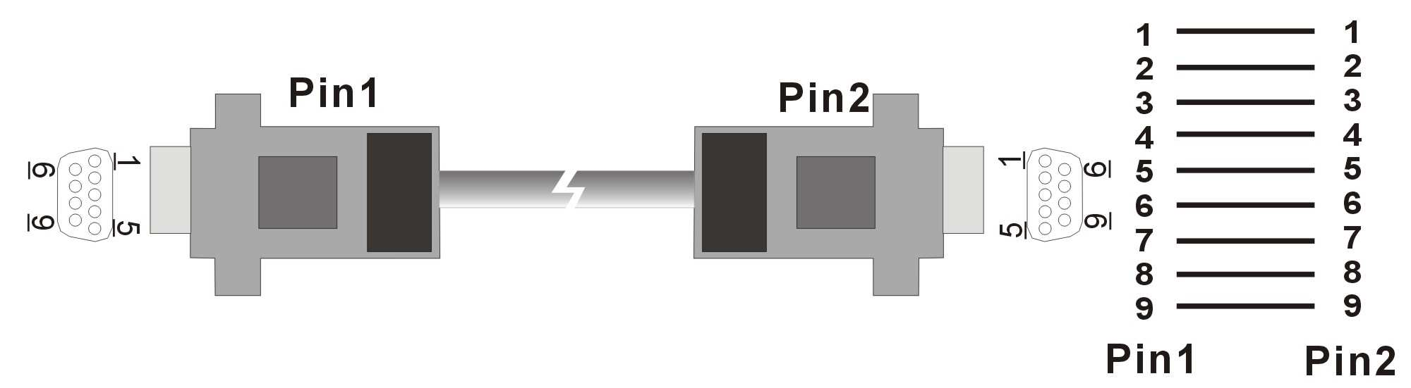 Table A-2 lists the pin assignments for the serial console interface connector.