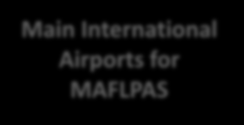 for MAFLPAS Airport in