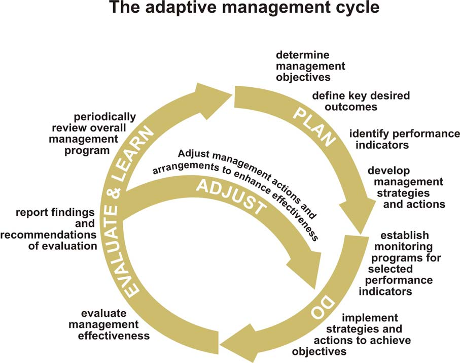 help address remaining uncertainties as a component of adaptive management, this report concludes that sufficient information exists to support a scientifically-grounded assessment of critical