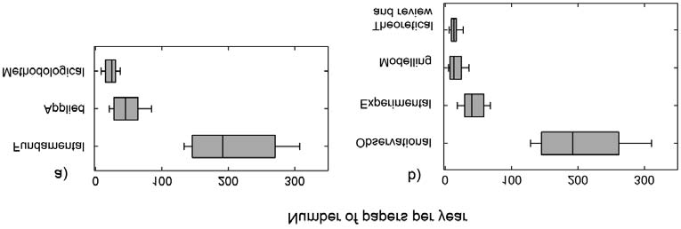 Iberian limnology 185 showed the second highest rate of increase after fluvial systems (tau = 0.66; Table 3).