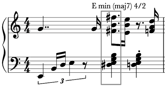 Kapustin also uses 4/2 voicings to color several moments throughout the Bagatelles, Op.