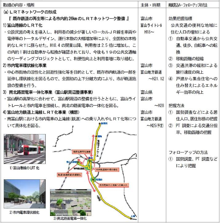 (2) Improve Existing Tram Line to Circle Line In order to revitalize the city centre and strengthen the walking network, the city of Toyama extends the existing tram line and forms the circle line as
