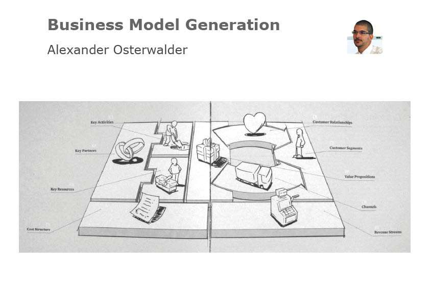 Business Model Generation Business