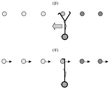 6 R. E. Núñez, E. Sweetser/Cognitive Science 30 (2006) Fig. 1. The TIME PASSING IS MOTION metaphor according to Lakoff (1993).