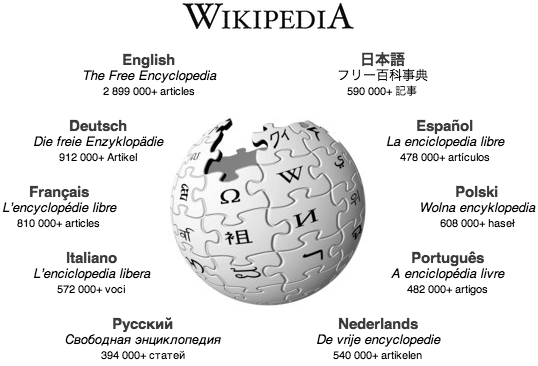 Our Digital Age 57 Figure 3.1 Screenshot of the Wikipedia home page ( http:// www.wikipedia.org, accessed July 29, 2009). tion, have rendered some scholars and teachers skeptical about Wikimania.