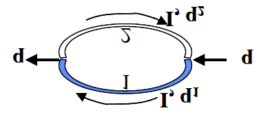 junction and hot junction can be reversed simply by reversing the direction that current flows through the device. Figure 13.