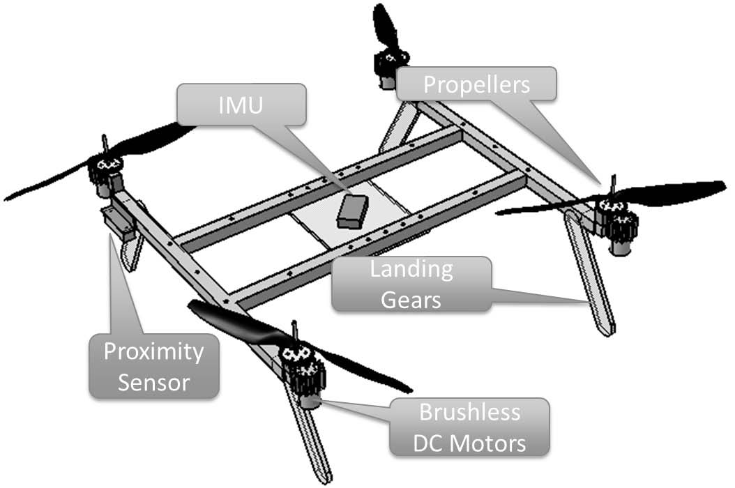 5.1 Mechanical Structure Mechanical structure of the quadrotor is made of aluminum.