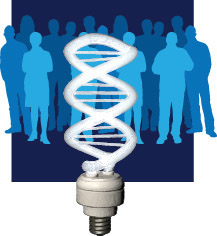 RESEARCH PERSPECTIVE BOX 5 Genomics and society Effectively examining the societal implications of genomic advances requires collaborations involving individuals with expertise in genomics and