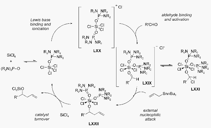 ewis Base Catalysis: n σ* Interactions Si 4 mediated reactions Catalytic cycle for Si 4 -mediated / phosphoramide-catalyzed reactions The lack of reaction with aliphatic aldehydes is explained