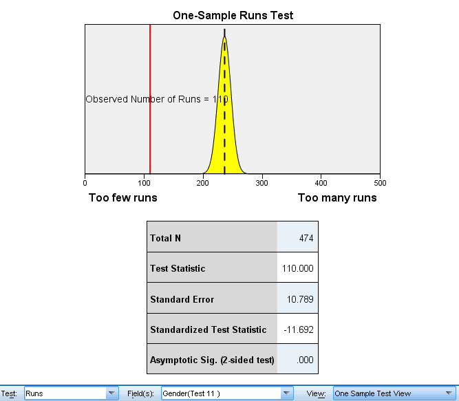 213 Nonparametric Tests Runs Test Figure 27-29 OneSampleTestView,RunsTest The Runs Test view shows a chart and a test table.