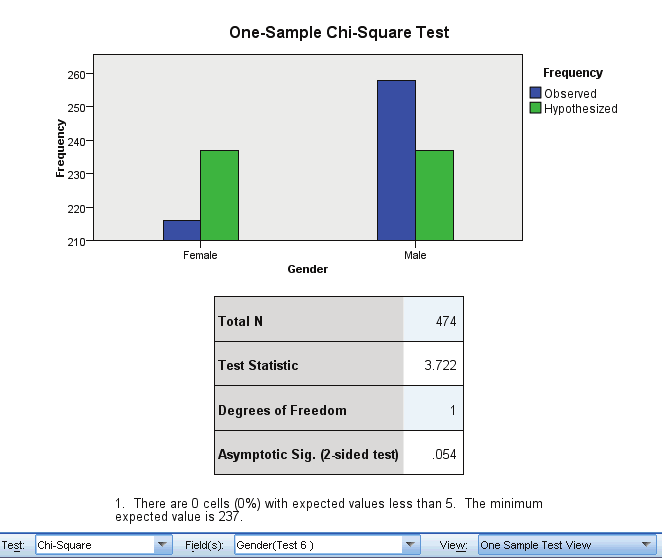 213 Nonparametric Tests Chi-Square Test Figure 27-27 One Sample Test View, Chi-Square Test The Chi-Square Test view shows a clustered bar chart and a test table.