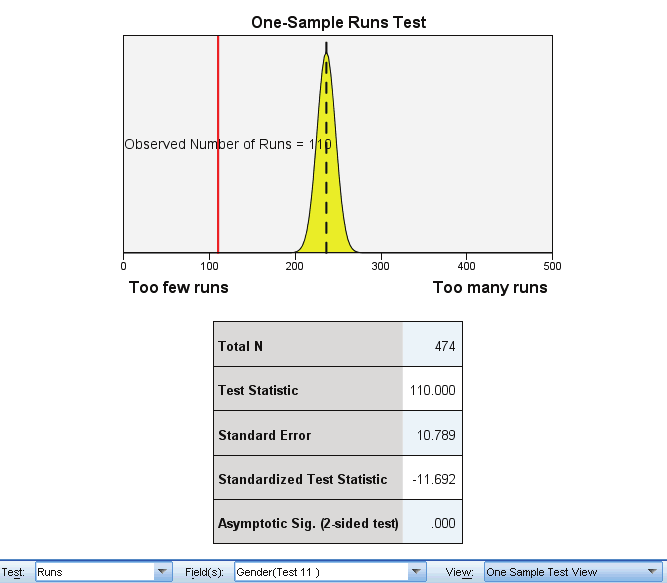 215 Nonparametric Tests Runs Test Figure 27-29 OneSampleTestView,RunsTest The Runs Test view shows a chart and a test table.