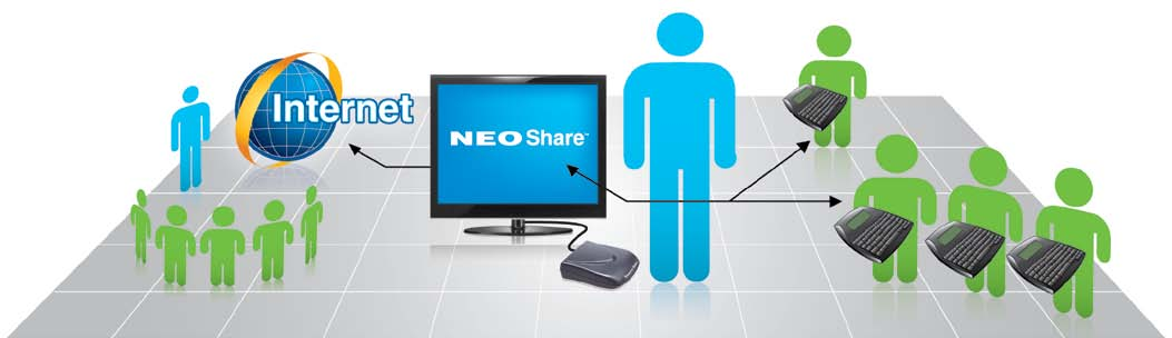 Developing Writers with NEO 2 NEO Share works through a process called radio frequency wireless file transfer.