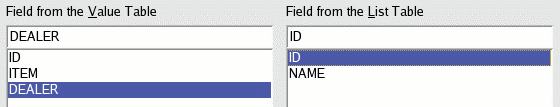 Next, use Edit > Paste to create a new form; name the new form ITEM_Dealer_Name_List. Right click on the new form and choose Edit.