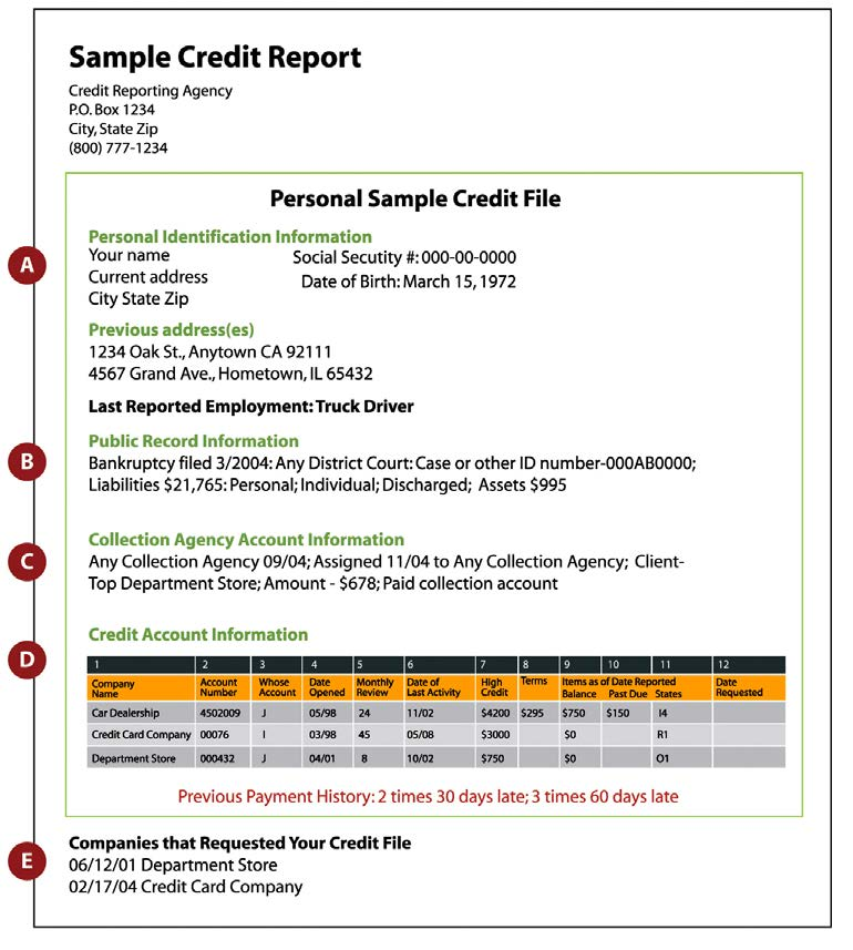 Hands on Banking Library Article: Your Credit Report Your credit report (continued) Section E, the last section of the credit report, is called Inquiries.