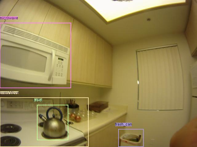 Figure 7: Our manually-designed functional ADL taxonomy. Figure 6: We show different kitchen scenes in our dataset.