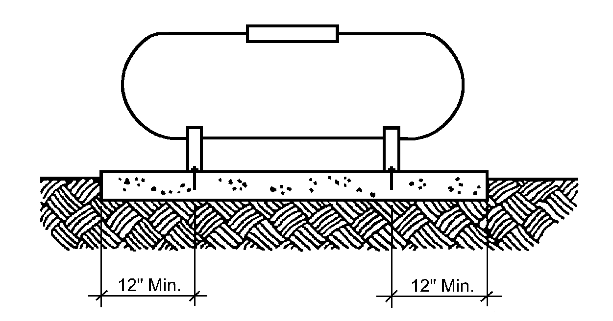 The type of anchorage, including slab dimensions, will vary depending on the size of the tank.