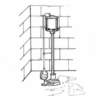 Mitigation ideas 31 Sump Pumps Sump: Sump Pump: a hole designed to collect water. a pump used to remove water from basements and other low areas.