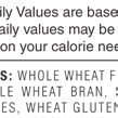 Daily 6% Values are based Iron 6% a 2,000 calorie diet. Your daily values may be higher or lower *Percent depending Daily on your Values calorie are based needs. on a 2,000 calorie diet.