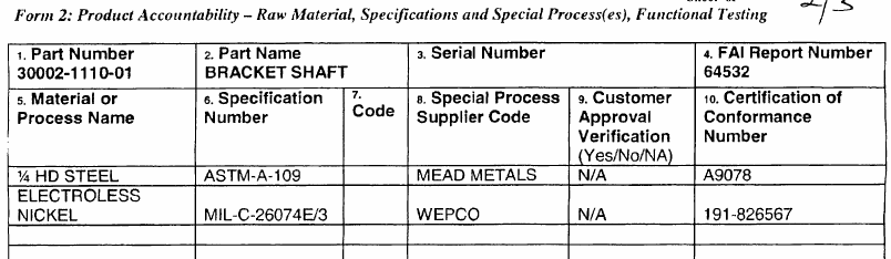 Example Materials, Special