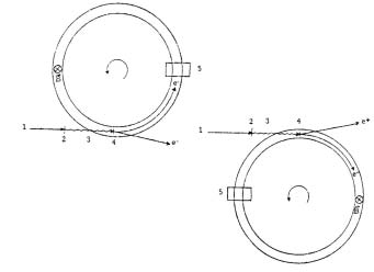 Vol. 6 (2004) AdA: The First Electron-Positron Collider 167 Fig. 7. The AdA collider ring.