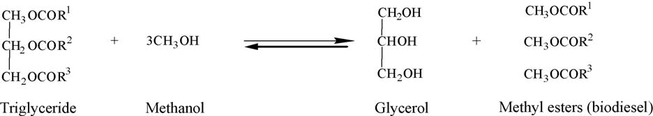 The process known as transesterification, as shown in Eq. (1) (Transesterification (alcoholysis) process).