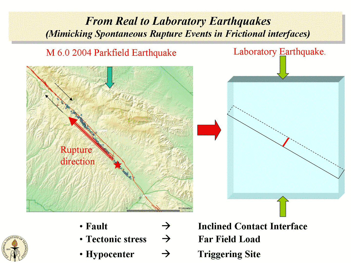 Earthquake 11-03-05) Laboratory