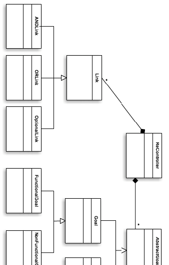 Chapter 7 Implementation of Prototype