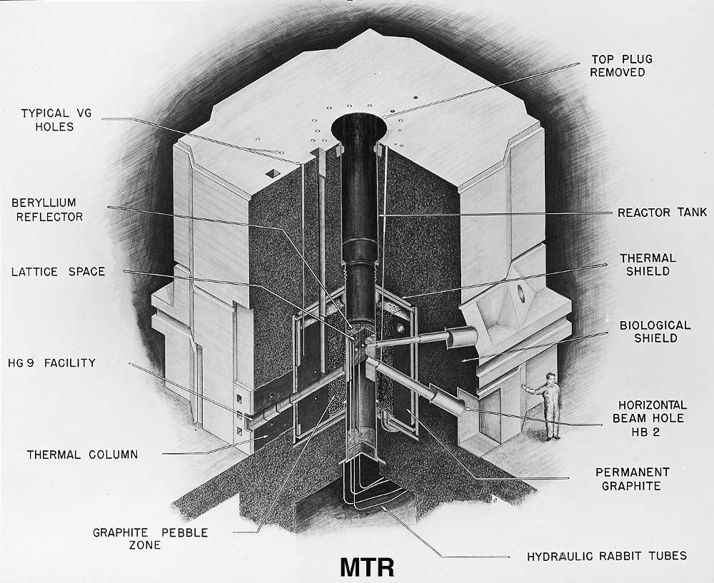 Fig. 33. Cutaway view of the MTR.