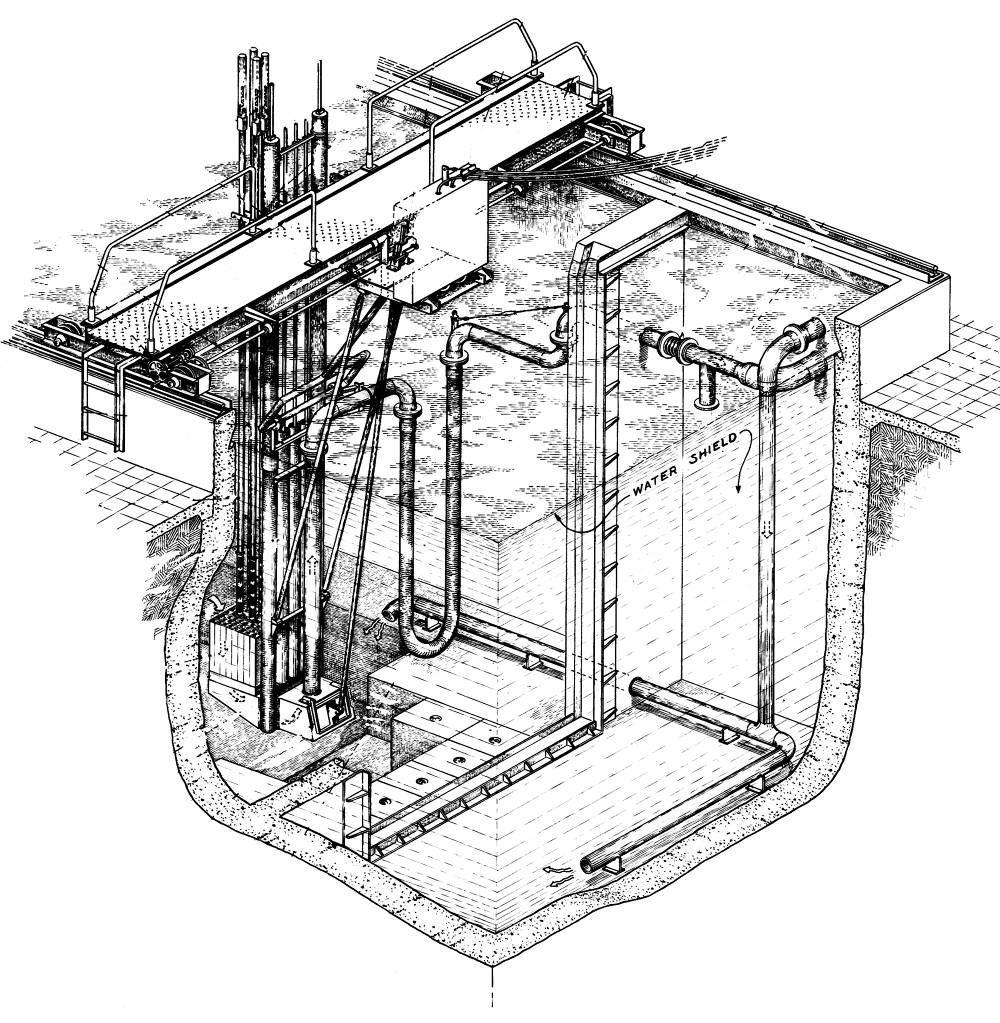 Fig. 38. Sketch of the BSR, showing the forced cooling piping.