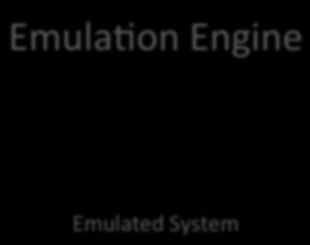 1 Emulation Engine The emulation engine of is the brain of the framework.