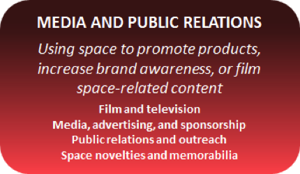 The Tauri Group The market for media, public relations, and novelties includes activities that use space to promote products, increase brand awareness, or film space-related content, typically to