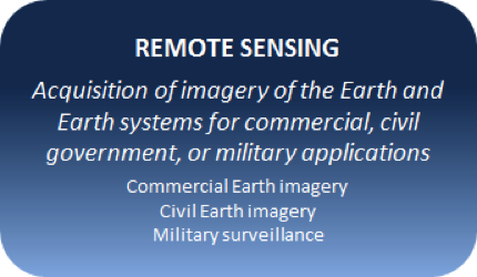 The Tauri Group The SRV remote sensing market is the use of SRVs for the acquisition of imagery of the Earth and Earth systems for commercial, civil government, or military applications.