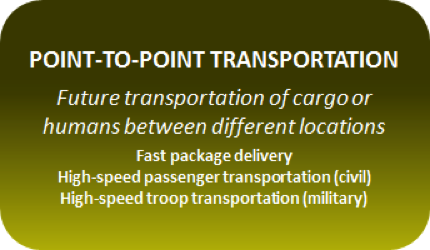 The Tauri Group SRV point-to-point transportation (P2P) is transporting humans or cargo between locations through the space environment, achieving significant improvements to today s travel time