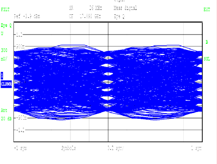 5 19 19.5 Frequency, [GHz] Figure 5.