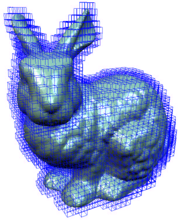 the volume representation of an object to the polygonal mesh representation of its surface.