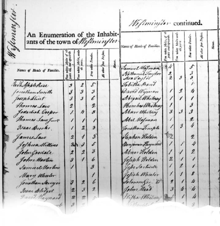 Measuring America: The Decennial Censuses From 1790 to 2000 CENSUS QUESTIONNAIRES AND INSTRUCTIONS: 1790 TO 2000 1790 QUESTIONNAIRE The early census acts prescribed the inquiries in each decennial