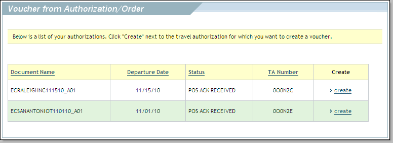 Figure 4-2: Voucher from Authorization / Order Screen 4. Select Create next to the authorization from which to create a voucher. The Trip Overview screen opens (Figure 4-3).