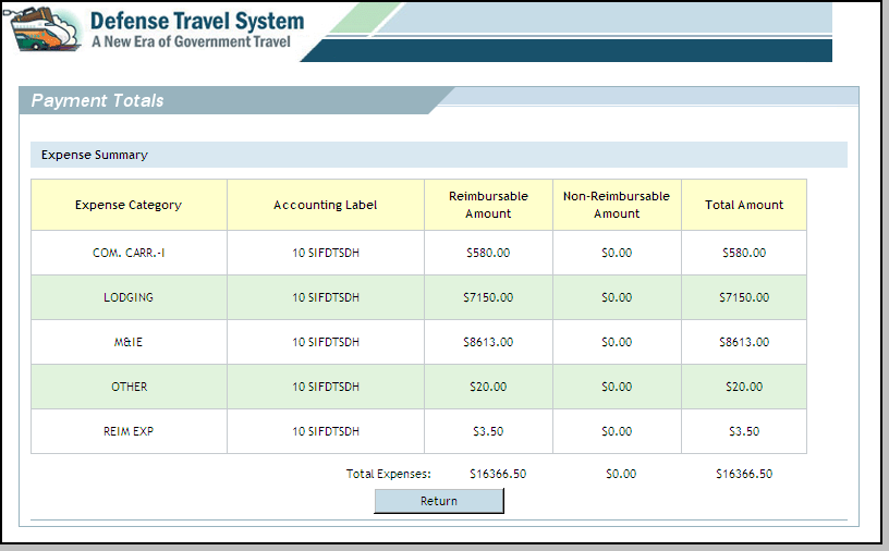 Figure 4-31: Payment Totals Screen - Expenses Summary The Accounting label, the reimbursable amount, the nonreimbursable amount, and the total amount display for each of the expense categories. 4. Select Return to return to the Payment Totals screen.