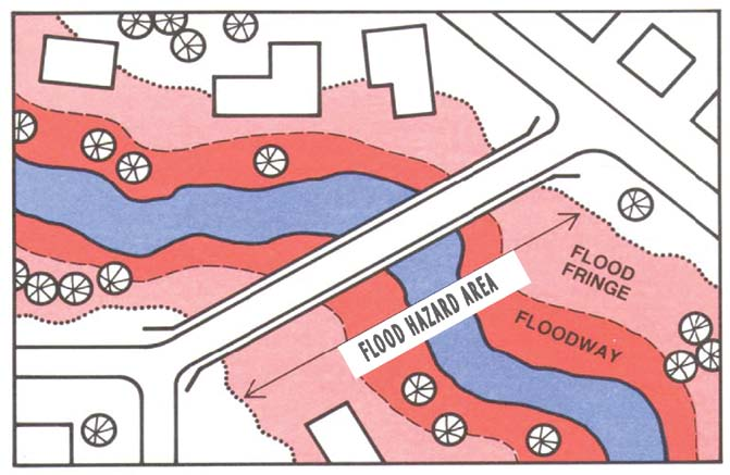 > understanding riparian areas Figure 6 Aerial View of a Typical 2-zone Flood Hazard Area Divided into the Floodway and Flood Fringe Figure 7 Cross Section View of a Typical 2-zone Flood Hazard Area