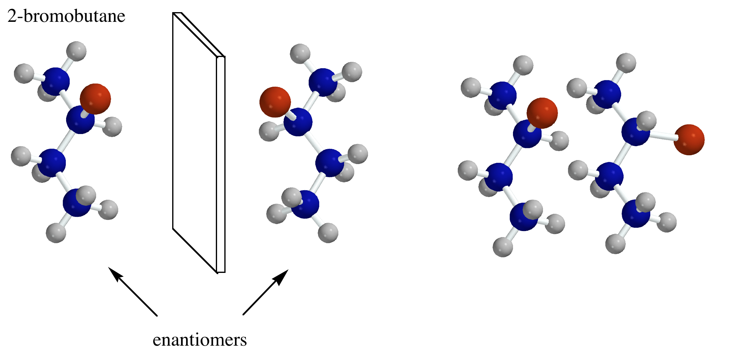 Ultimately Symmetry Distinguishes Chiral Molecules A chiral molecule can have no internal planes of symmetry Methane (1 of 4 planes) (achiral)