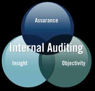 Internal auditors independence and broad perspective of the organization make them a valuable resource to executive management and the board of directors.